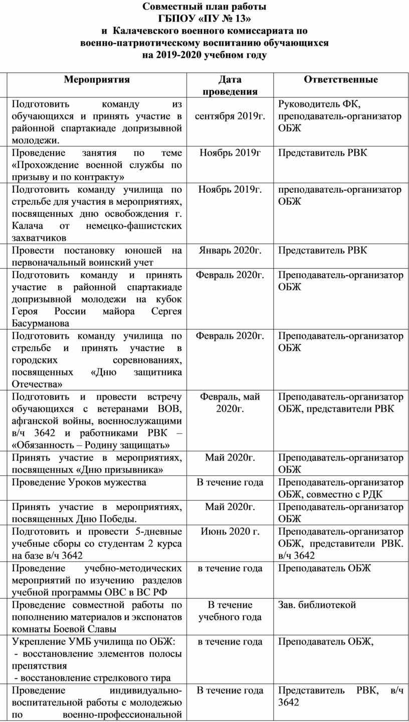 Совместный план работы ГБПОУ «ПУ № 13» и