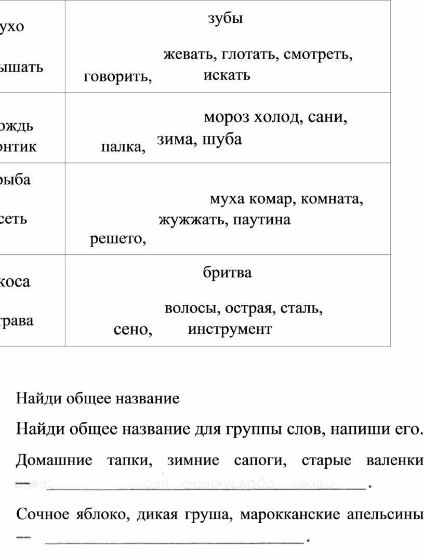 Найди общее название Найди общее название для группы слов, напиши его