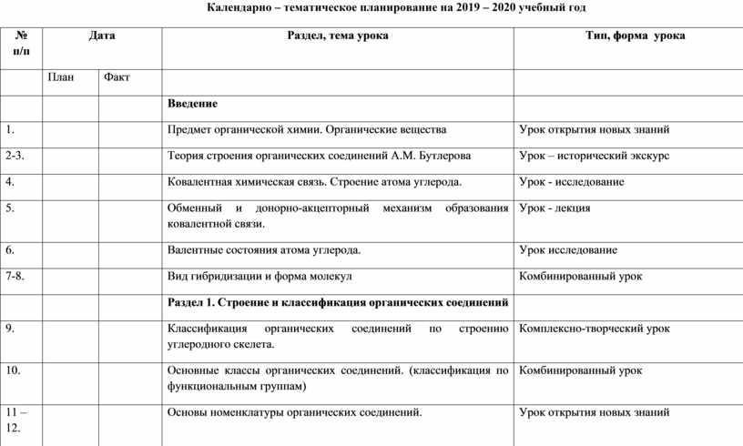 Календарно – тематическое планирование на 2019 – 2020 учебный год № п/п