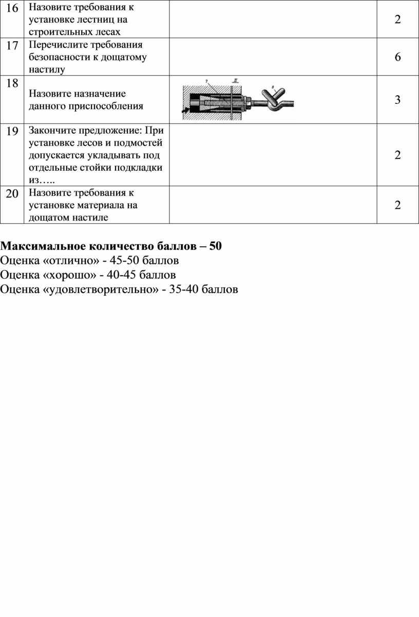Назовите требования к установке лестниц на строительных лесах 2 17