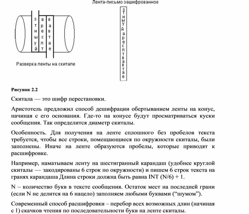 Рисунок 2.2 Скитала — это шифр перестановки
