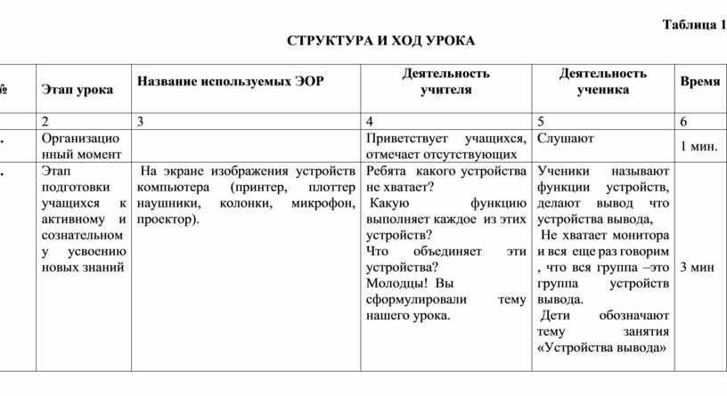 Таблица 1 СТРУКТУРА И ХОД УРОКА №