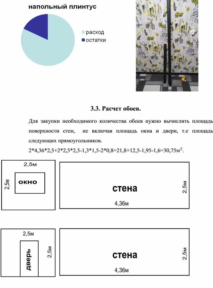 Расчет обоев. Для закупки необходимого количества обоев нужно вычислить площадь поверхности стен, не включая площадь окна и двери, т