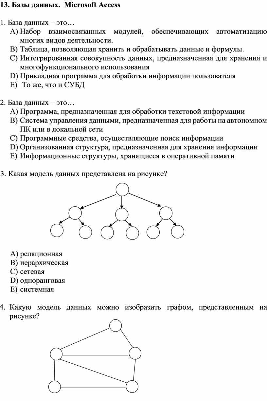 Базы данных. Microsoft Access 1