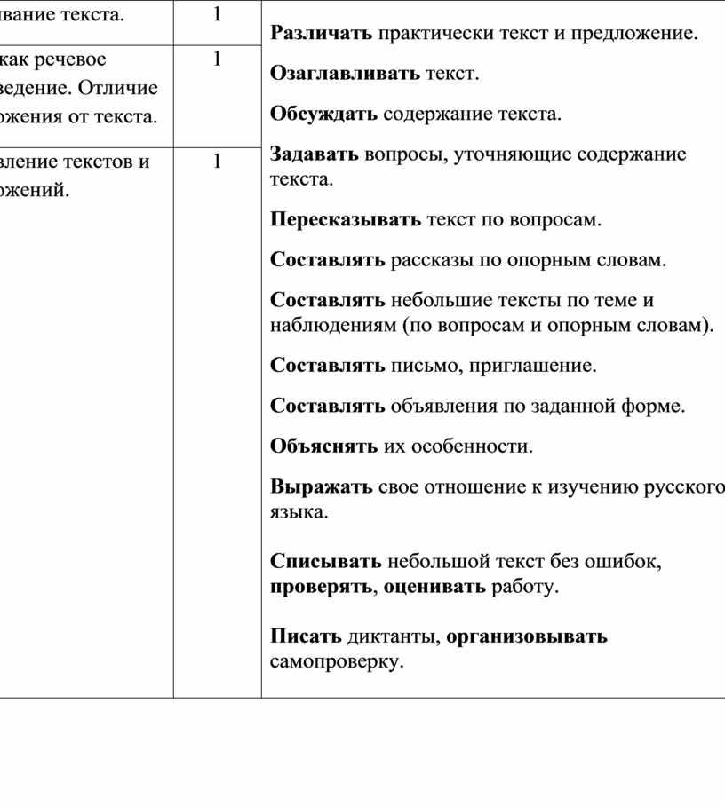 Списывание текста. 1