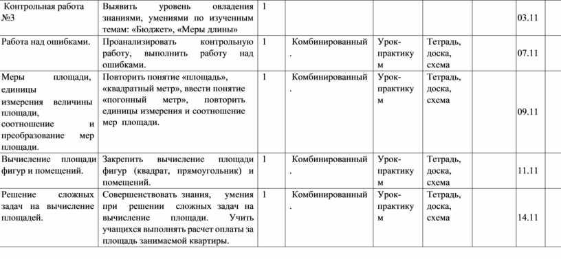 Контрольная работа №3 Выявить уровень овладения знаниями, умениями по изученным темам: «Бюджет», «Меры длины» 1 03