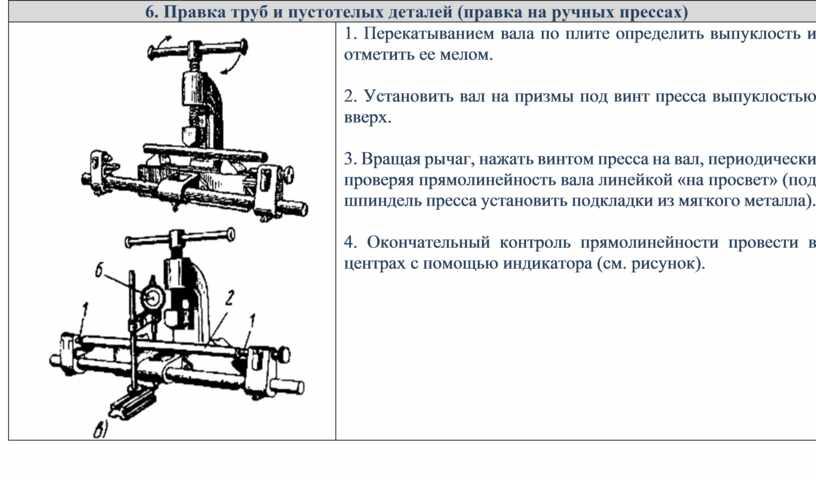 Правка труб и пустотелых деталей (правка на ручных прессах) 1