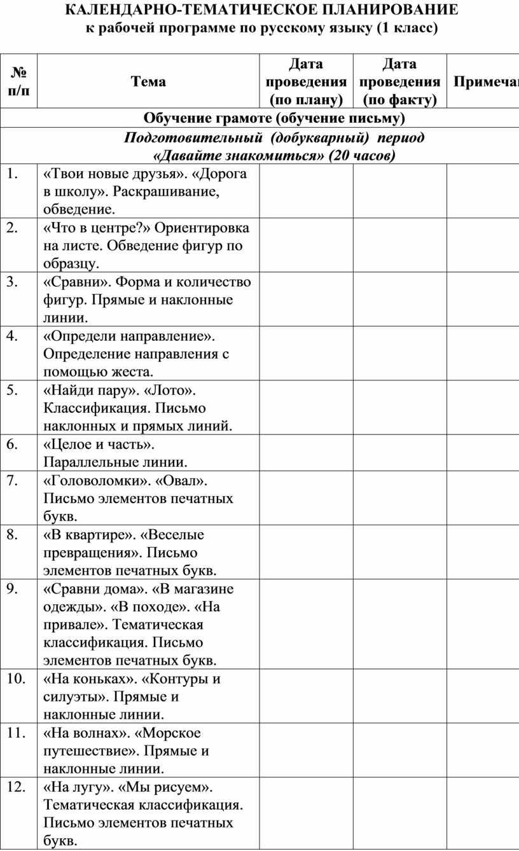 КАЛЕНДАРНО-ТЕМАТИЧЕСКОЕ ПЛАНИРОВАНИЕ к рабочей программе по русскому языку (1 класс) № п / п