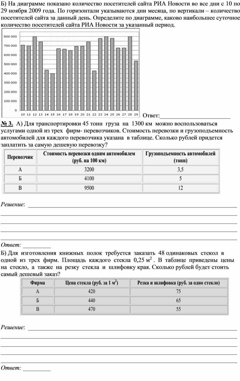 Б) На диаграмме показано количество посетителей сайта