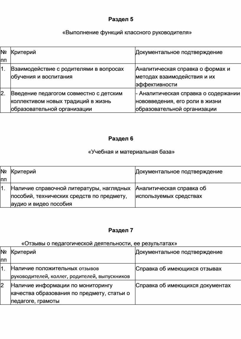 Раздел 5 «Выполнение функций классного руководителя» № пп