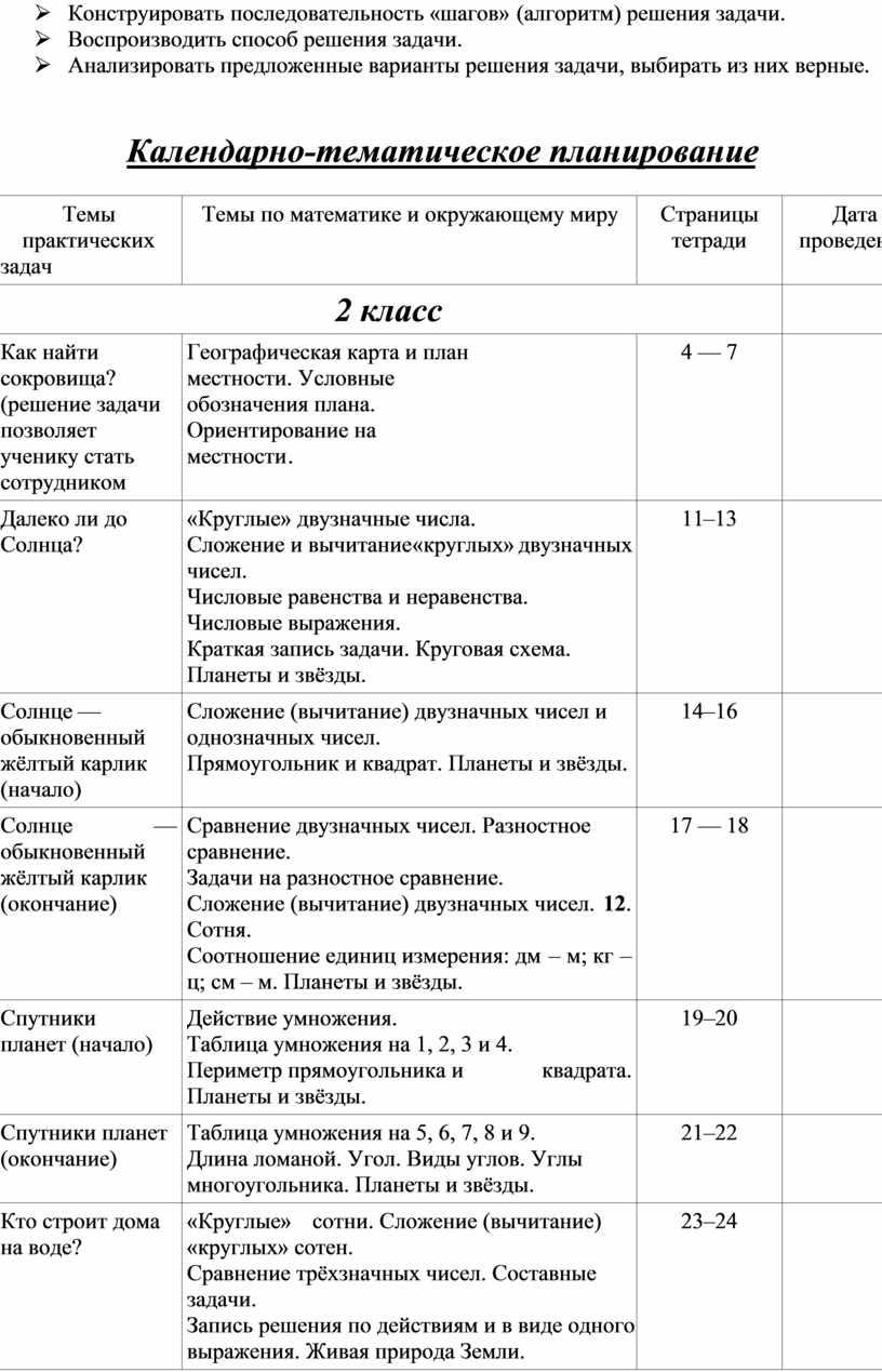 Конструировать последовательность «шагов» (алгоритм) решения задачи