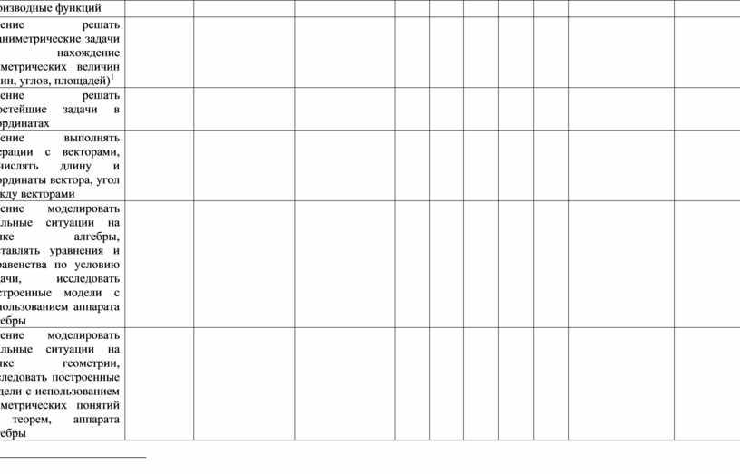 Умение решать планиметрические задачи на нахождение геометрических величин (длин, углов, площадей) [1]