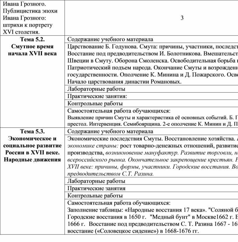 Ивана Грозного. Публицистика эпохи