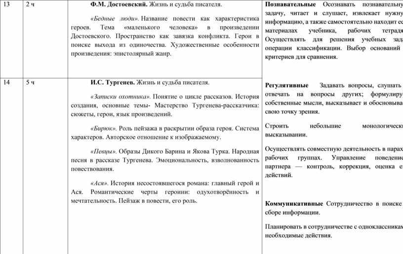 Ф.М. Достоевский. Жизнь и судьба писателя