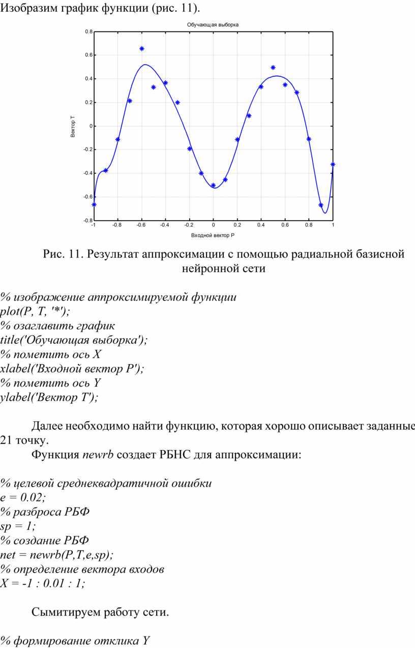 Изобразим график функции (рис. 11)