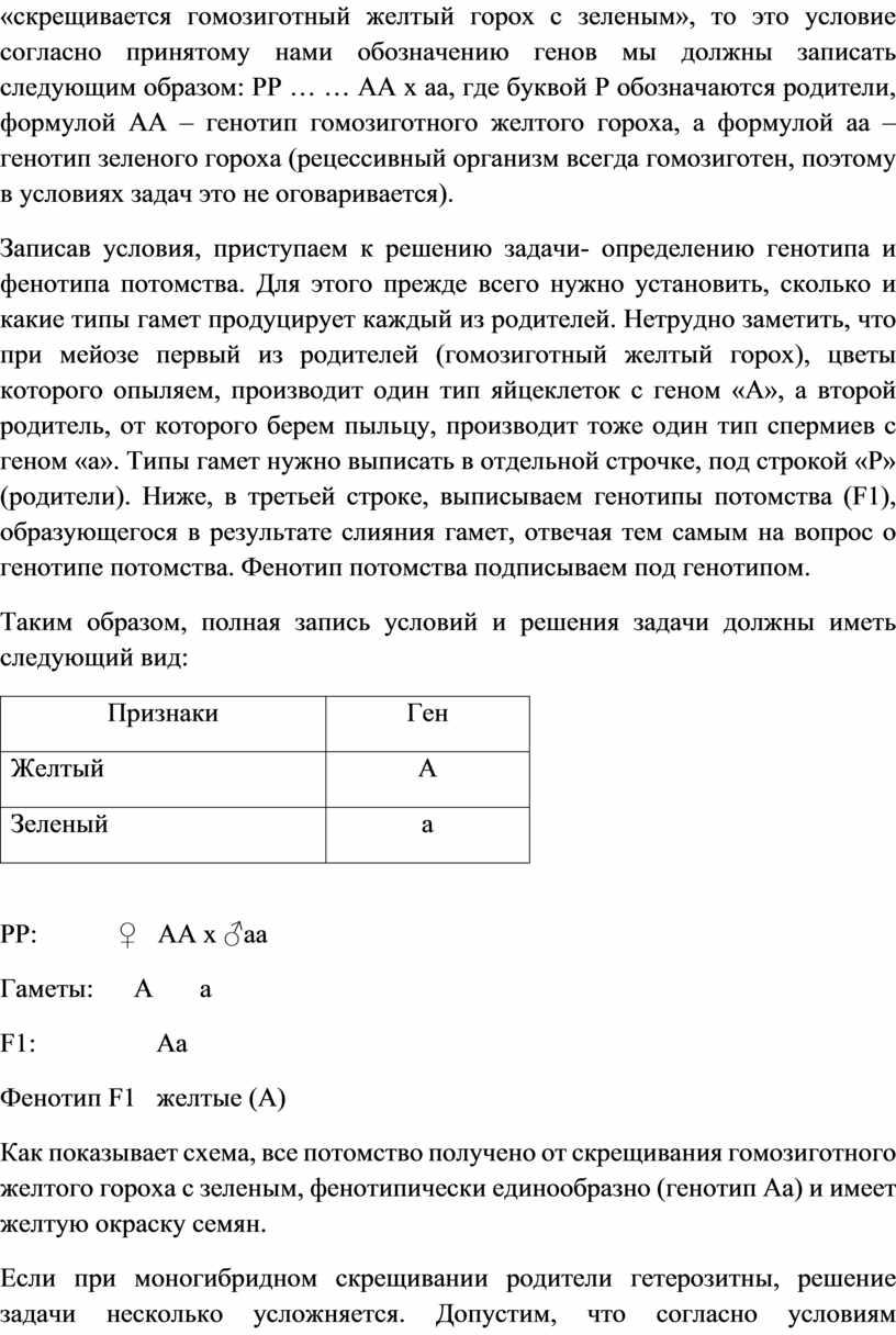 РР … … АА х аа, где буквой Р обозначаются родители, формулой