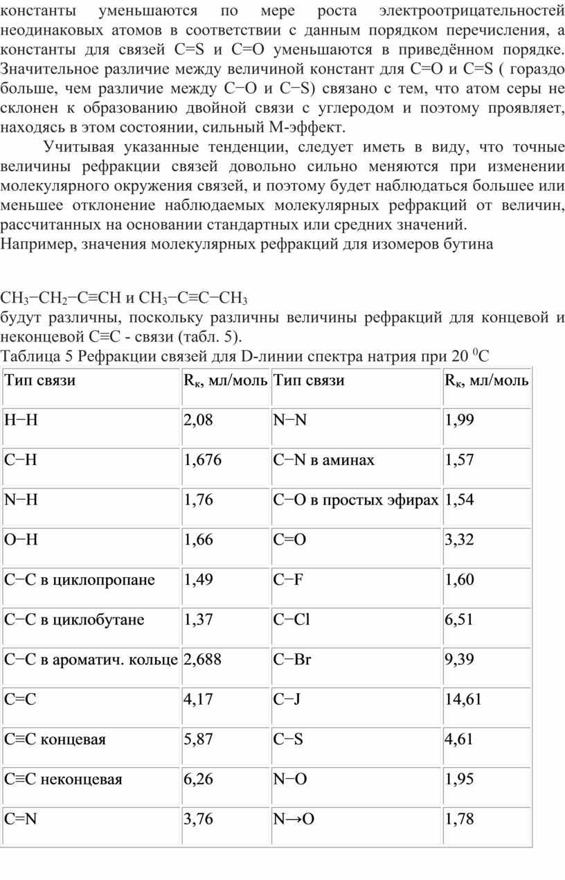 C=S и С=О уменьшаются в приведённом порядке