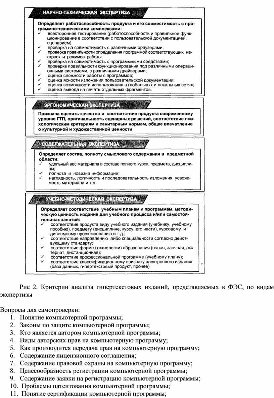 Рис 2. Критерии анализа гипертекстовых изданий, представляемых в