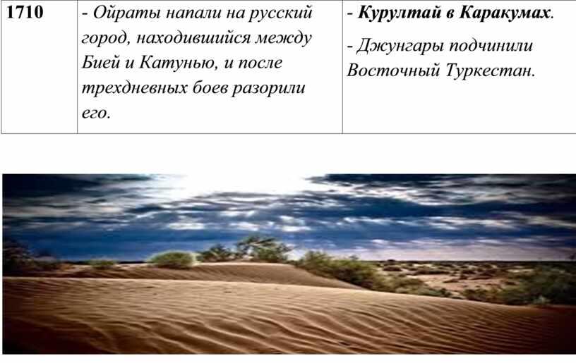 Ойраты напали на русский город, находившийся между