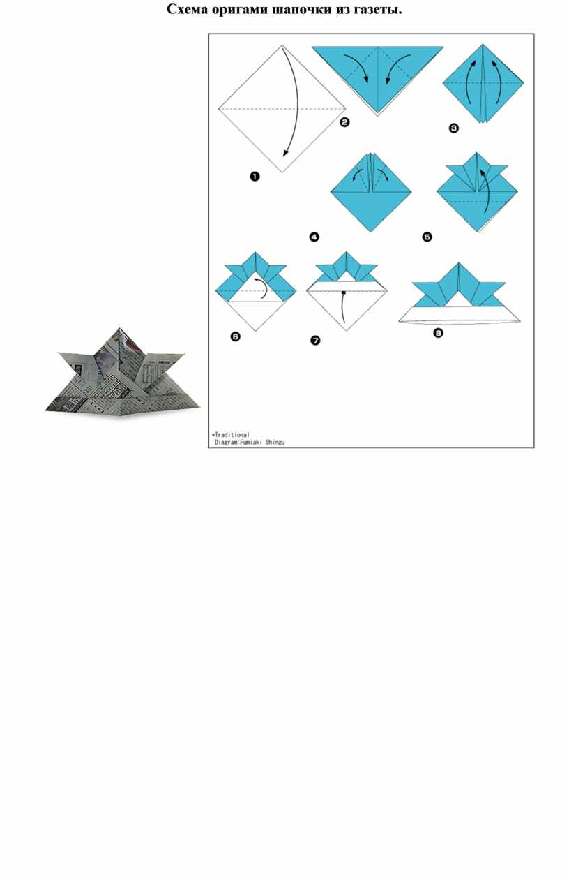 Схема оригами шапочки из газеты