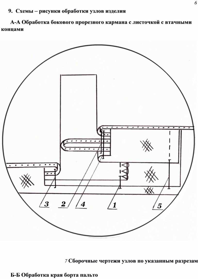 Схемы – рисунки обработки узлов изделия