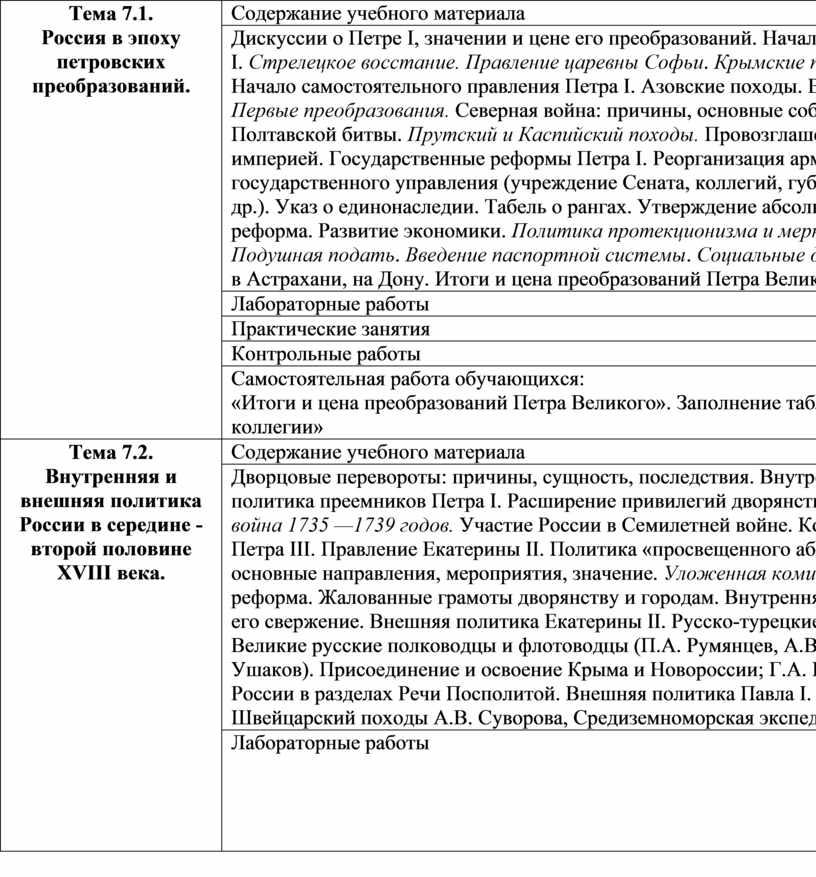 Тема 7.1. Россия в эпоху петровских преобразований