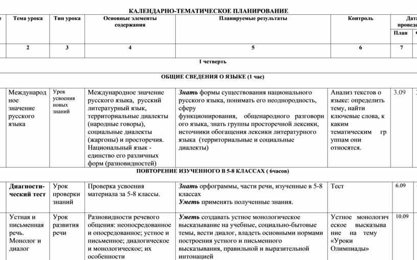 КАЛЕНДАРНО-ТЕМАТИЧЕСКОЕ ПЛАНИРОВАНИЕ №
