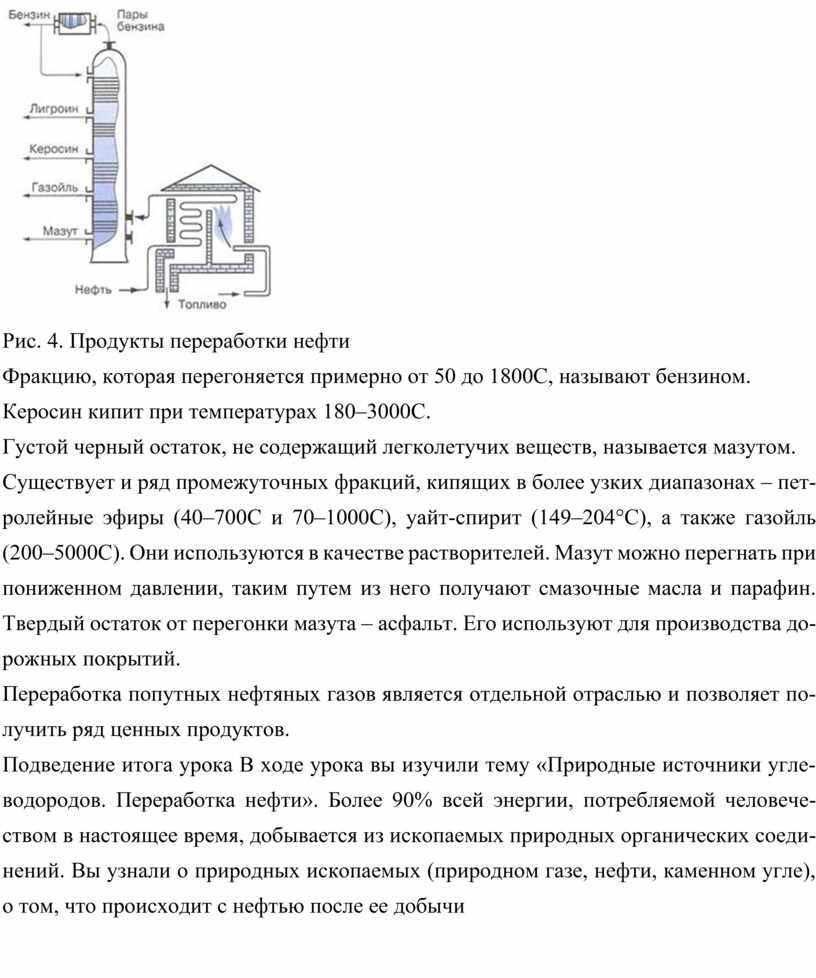 Рис. 4. Продукты переработки нефти
