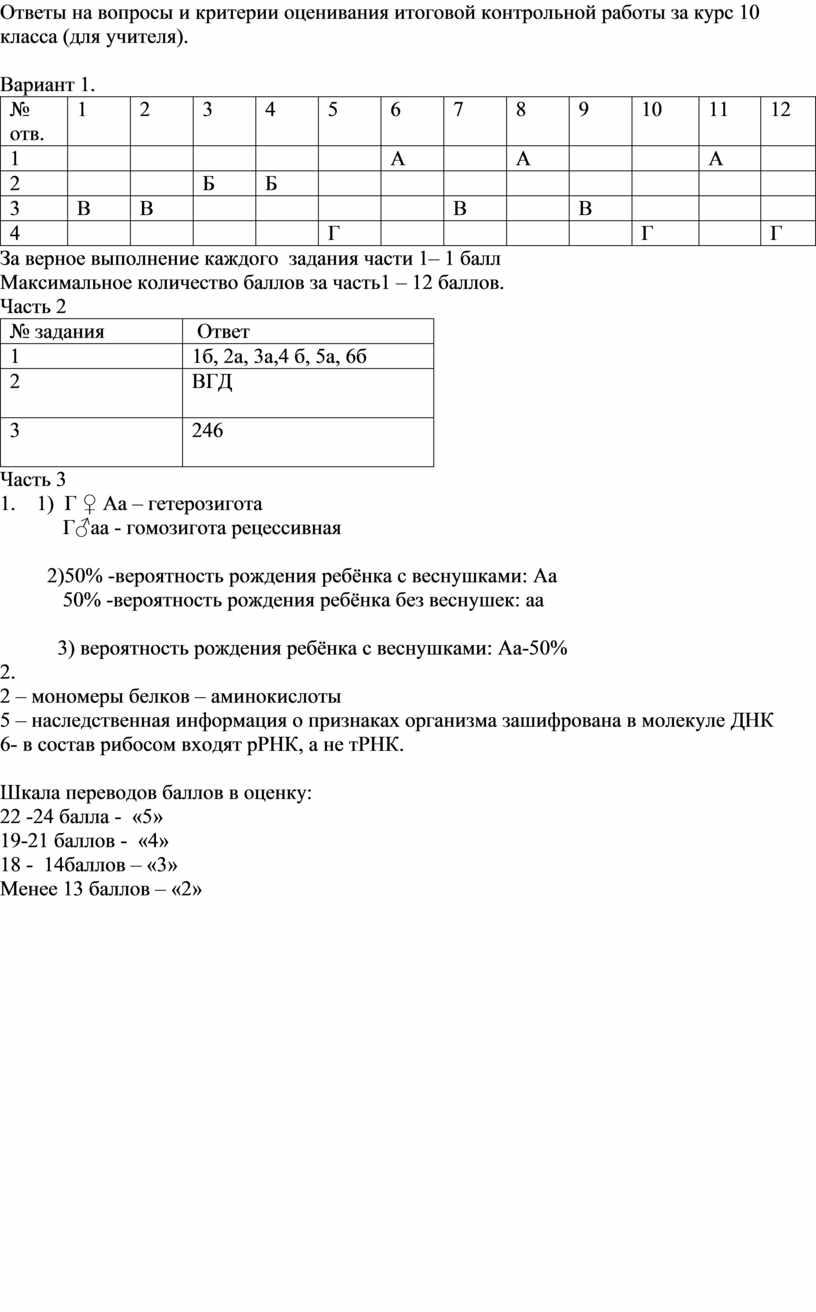 Ответы на вопросы и критерии оценивания итоговой контрольной работы за курс 10 класса (для учителя)