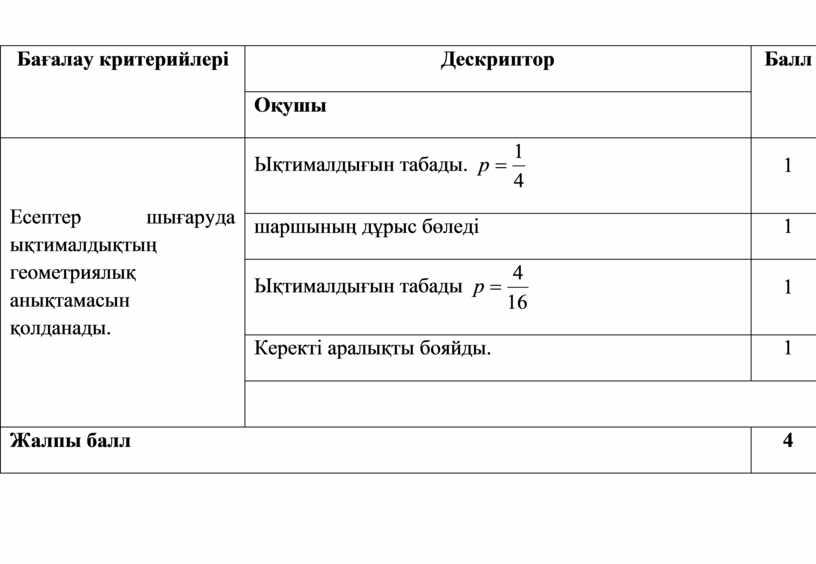 Бағалау критерийлері Дескриптор