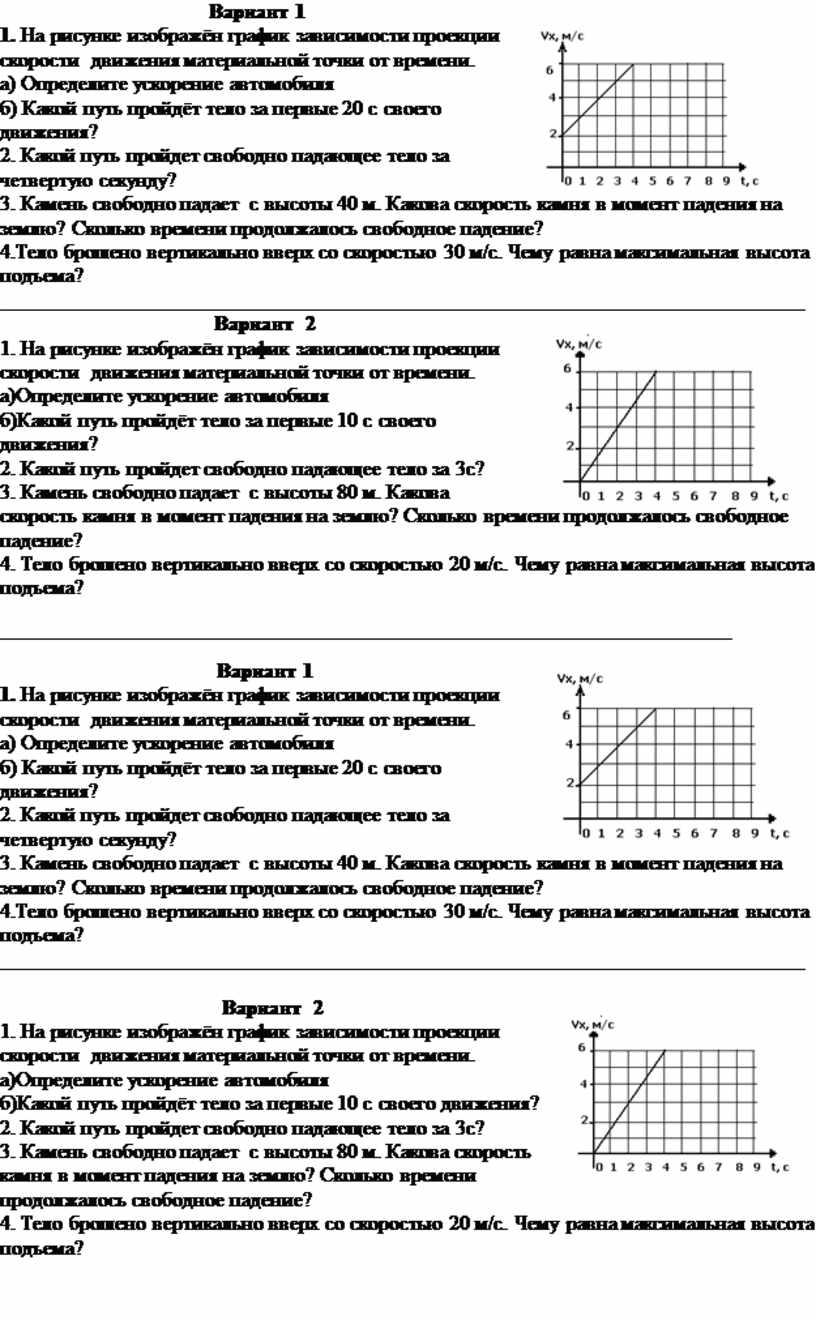 Вариант 1 1. На рисунке изображён график зависимости проекции скорости движения материальной точки от времени