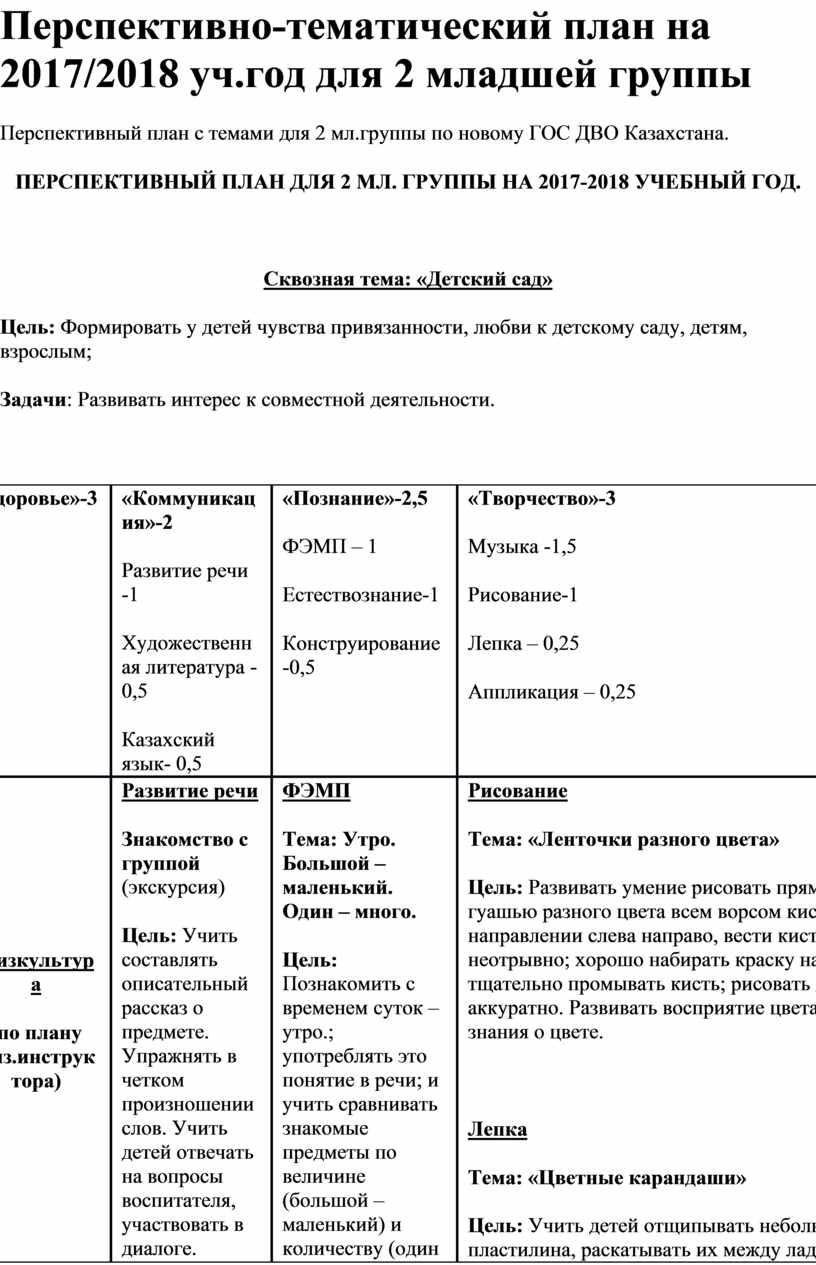 Перспективно-тематический план на 2017/2018 уч