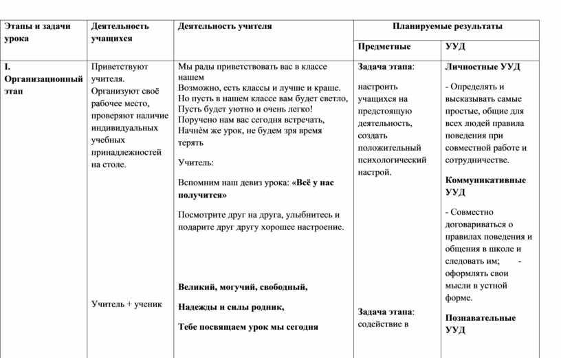 Этапы и задачи урока Деятельность учащихся