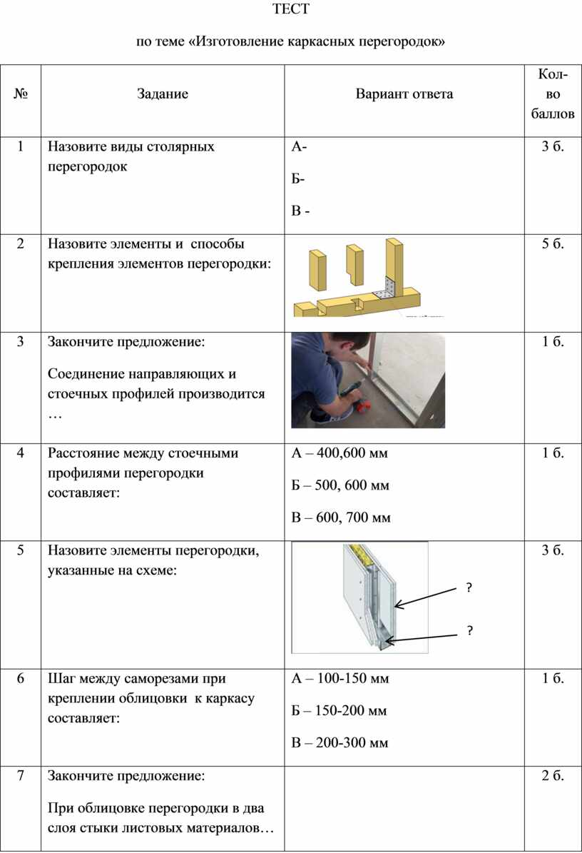 ТЕСТ по теме « Изготовление каркасных перегородок» №