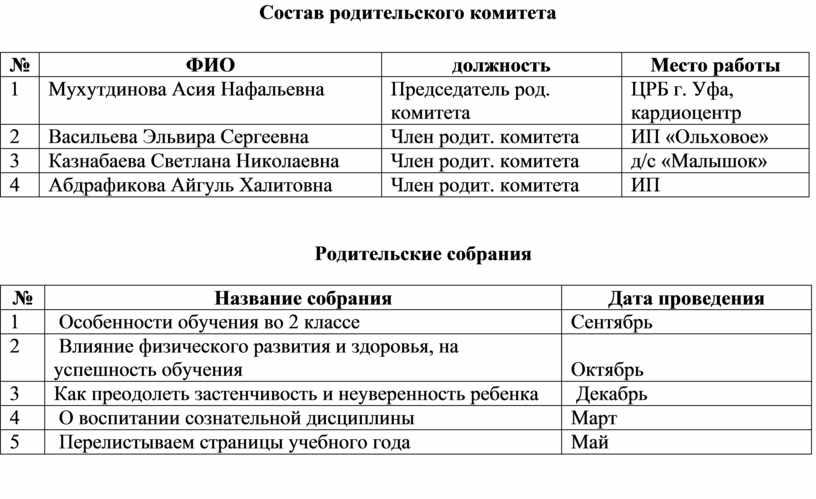 Состав родительского комитета №