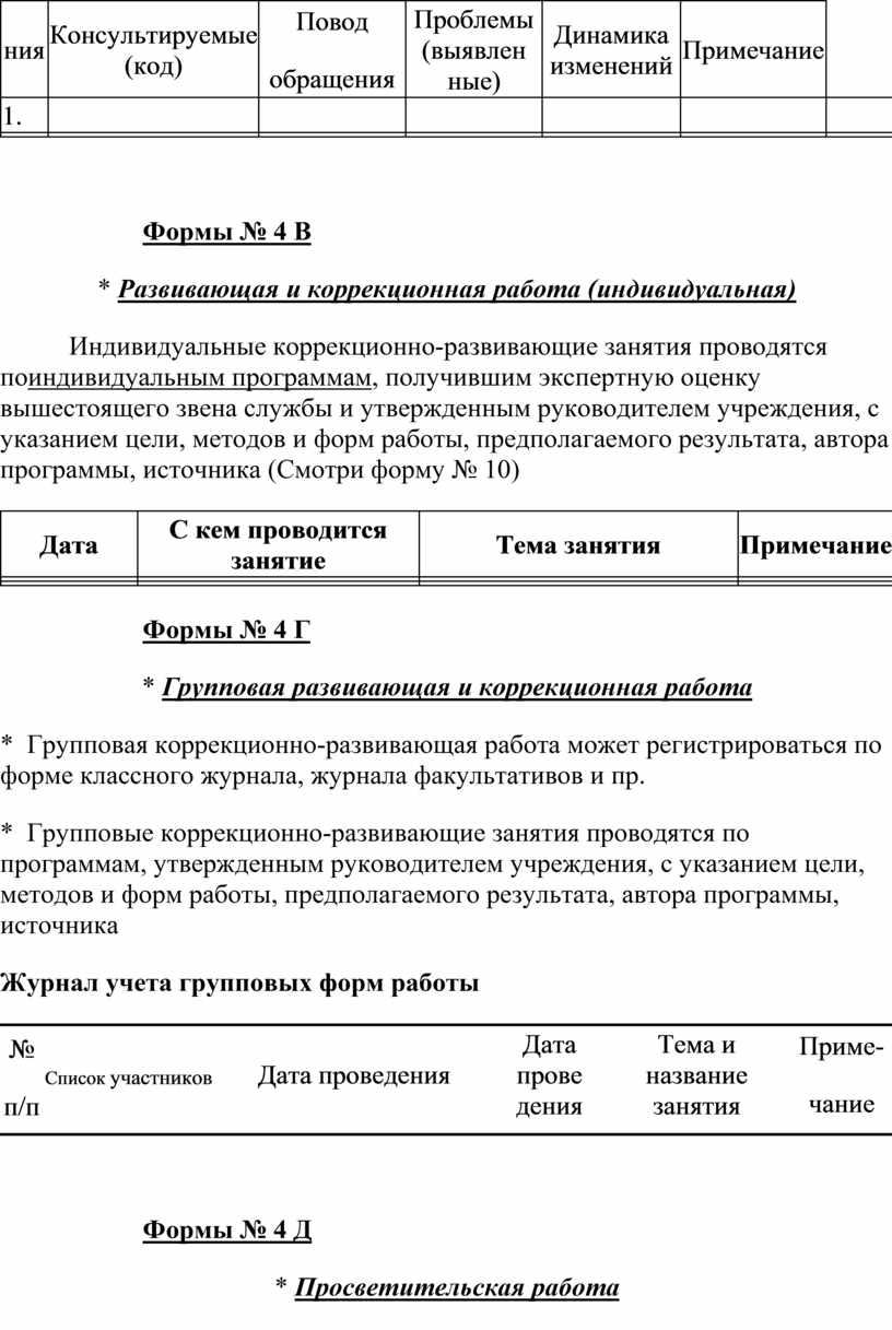 Консультируемые (код) Повод обращения