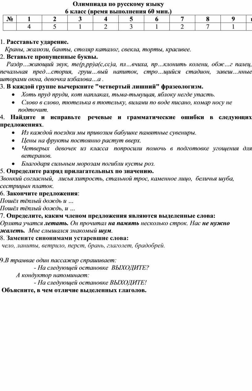 Олимпиада по русскому языку 6 класс (время выполнения 60 мин