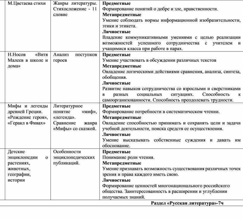 М.Цветаева стихи Жанры литературы