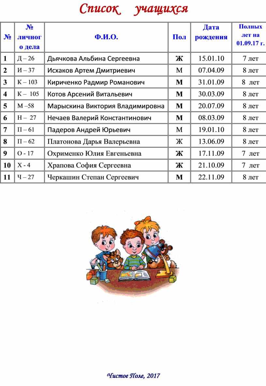 Список учащихся № № личного дела