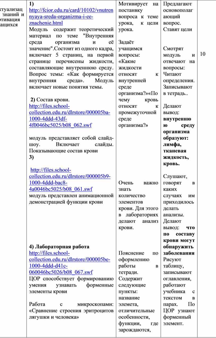 Актуализация знаний и мотивация учащихся 1) http://fcior