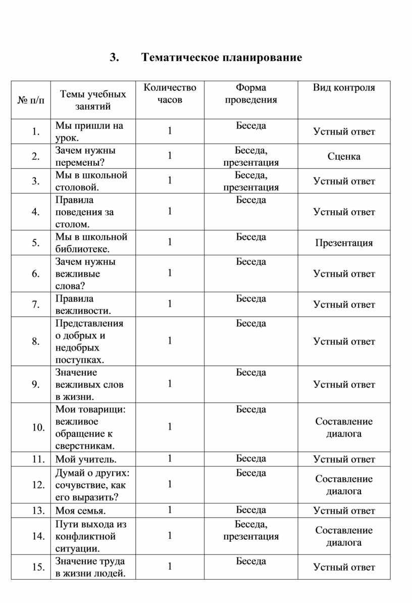 Тематическое планирование № п/п