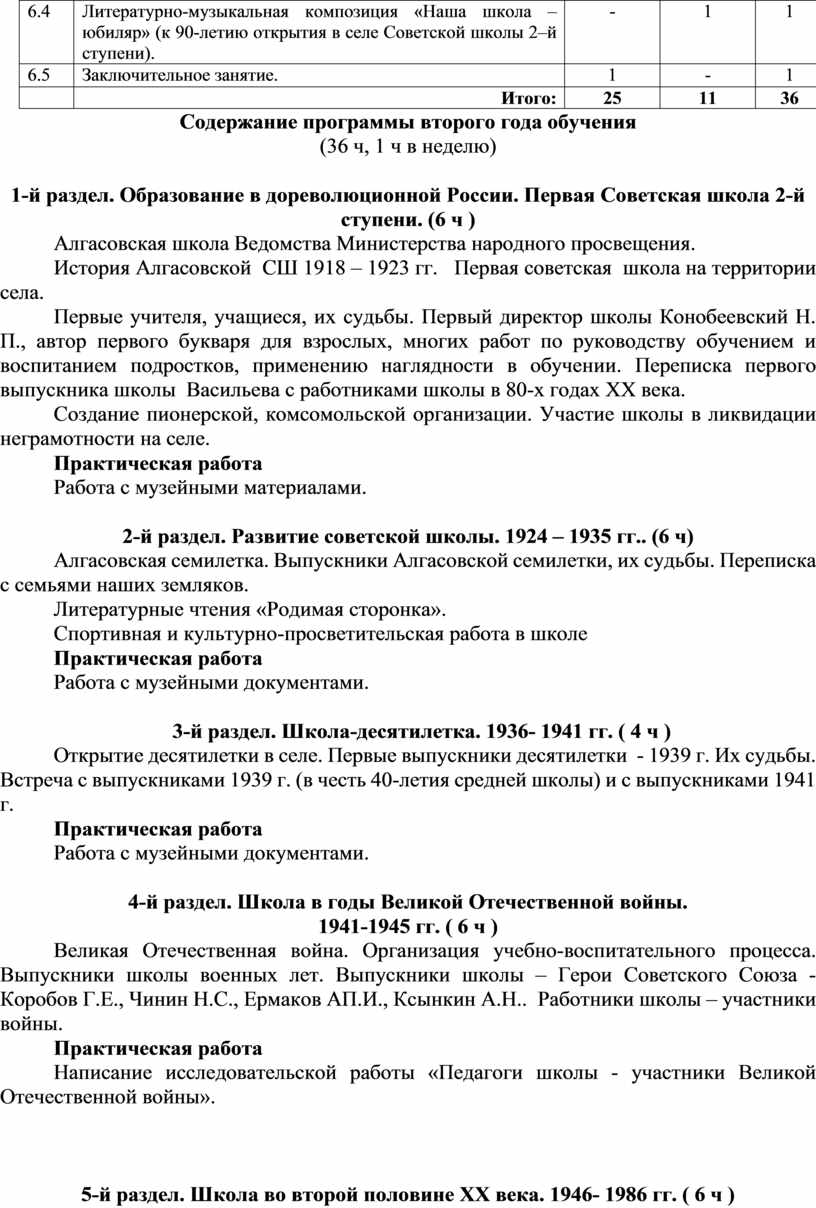 Литературно-музыкальная композиция «Наша школа – юбиляр» (к 90-летию открытия в селе
