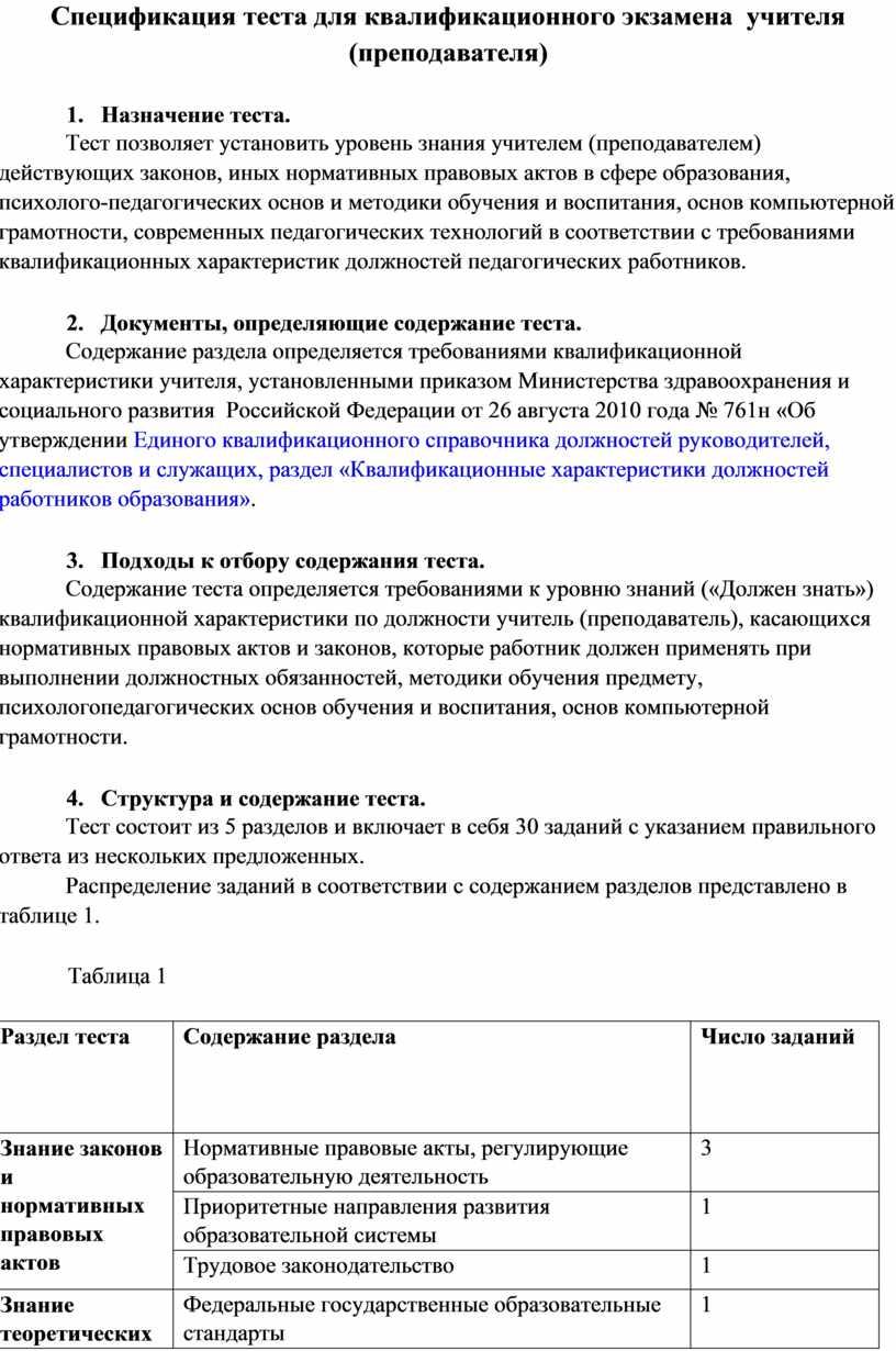 Спецификация теста для квалификационного экзамена учителя (преподавателя) 1