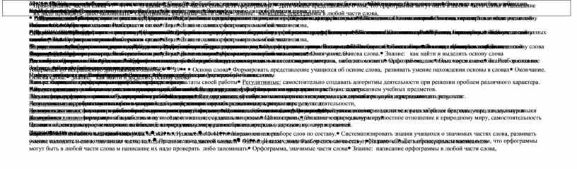 Навык: безошибочное написание сочинения, умение работать со словарем
