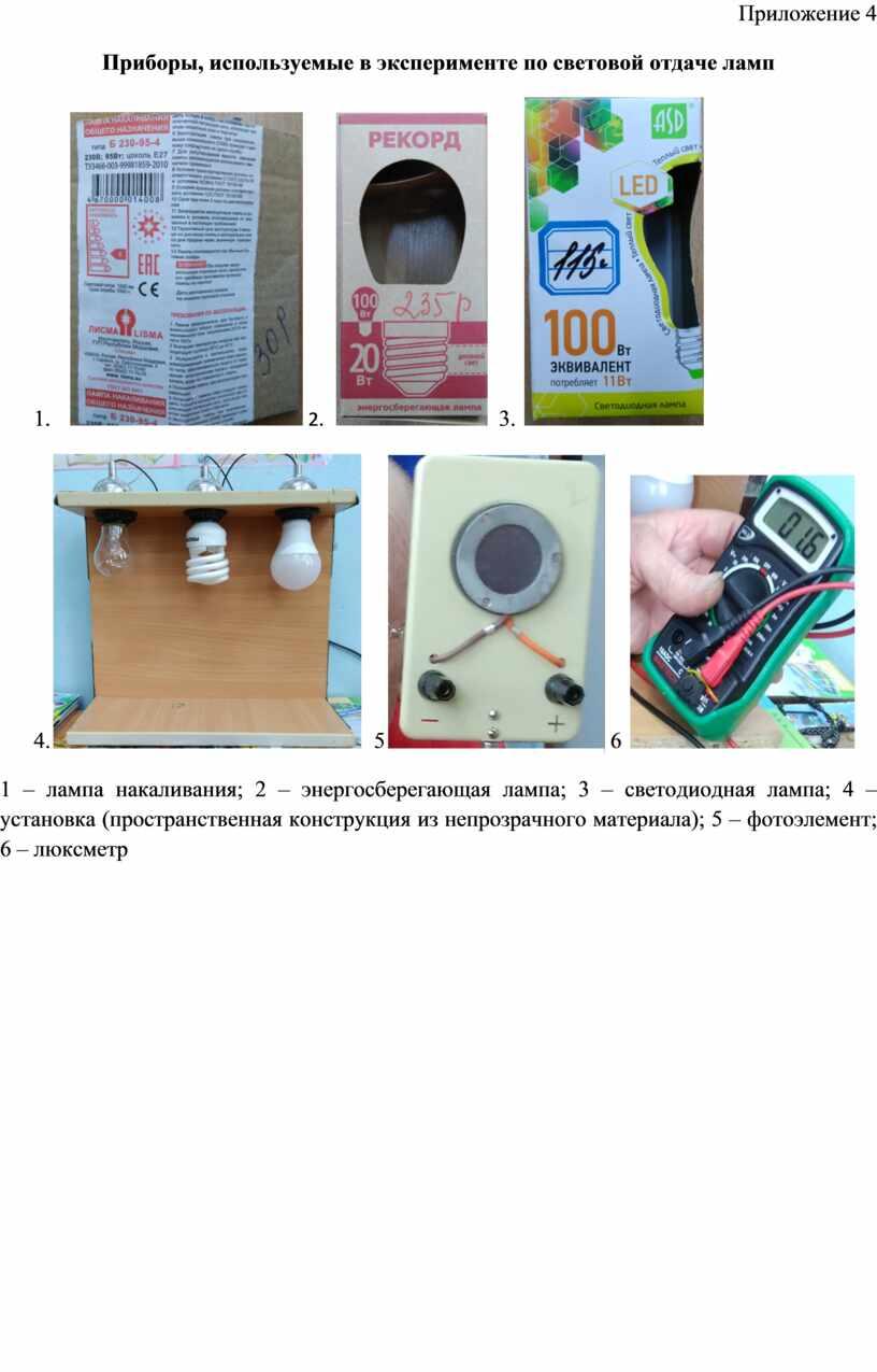 Приложение 4 Приборы, используемые в эксперименте по световой отдаче ламп 1