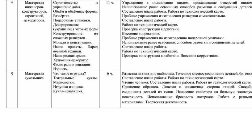 Мастерская инженеров- конструкторов, строителей, декораторов