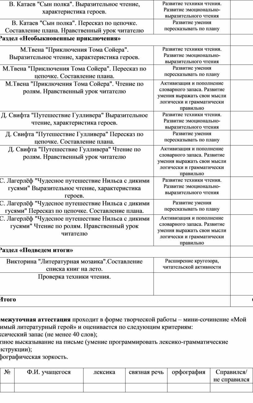 """В. Катаев """"Сын полка"""". Выразительное чтение, характеристика героев"""