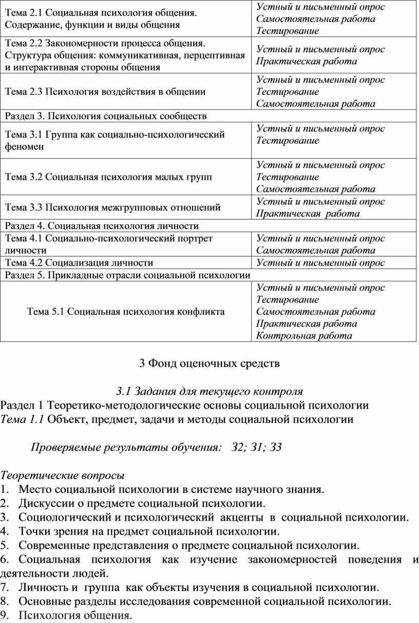 Тема 2.1 Социальная психология общения
