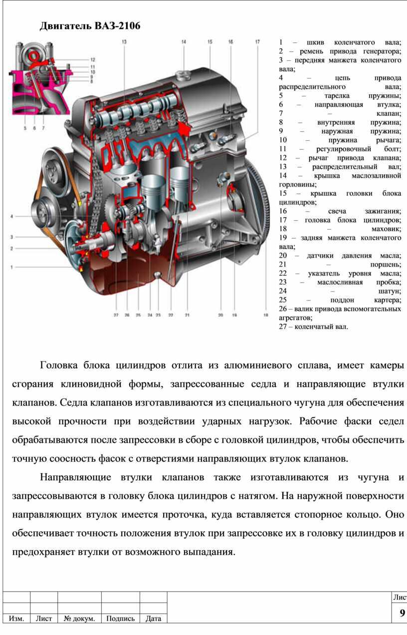 Двигатель ВАЗ-2106 Головка блока цилиндров отлита из алюминиевого сплава, имеет камеры сгорания клиновидной формы, запрессованные седла и направляющие втулки клапанов
