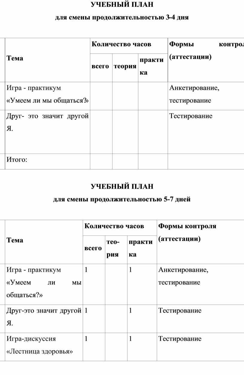 УЧЕБНЫЙ ПЛАН для смены продолжительностью 3-4 дня №